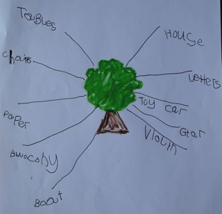 The Giving Tree Activity